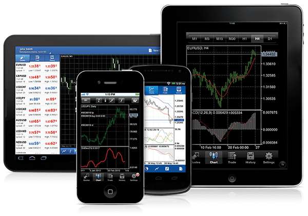 part time fx MetaTrader mobile apps