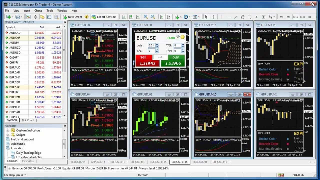 Top 5 forex trading platforms